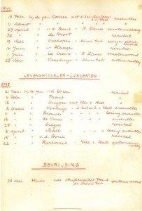 Hongerwinter 1945 - uit Frids dagboek